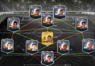 Лучшая игровая схема для FIFA 16